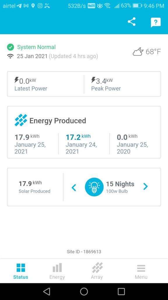 solar data monitoring
